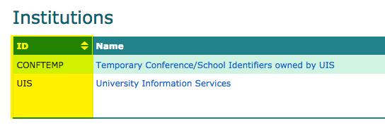 Institutional ID