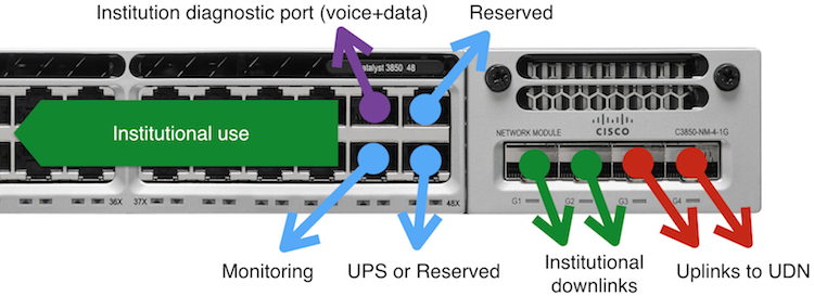 Picture of rear of Cisco Catalyst 3560G-24PS switch and RPS-2300 showing cabling