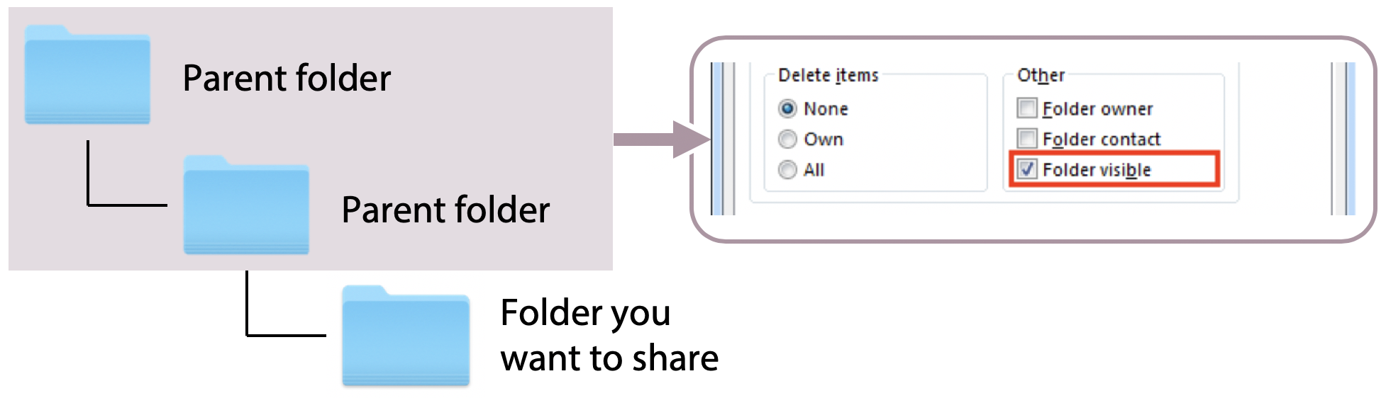 Sharing mail folders PC screenshot 8